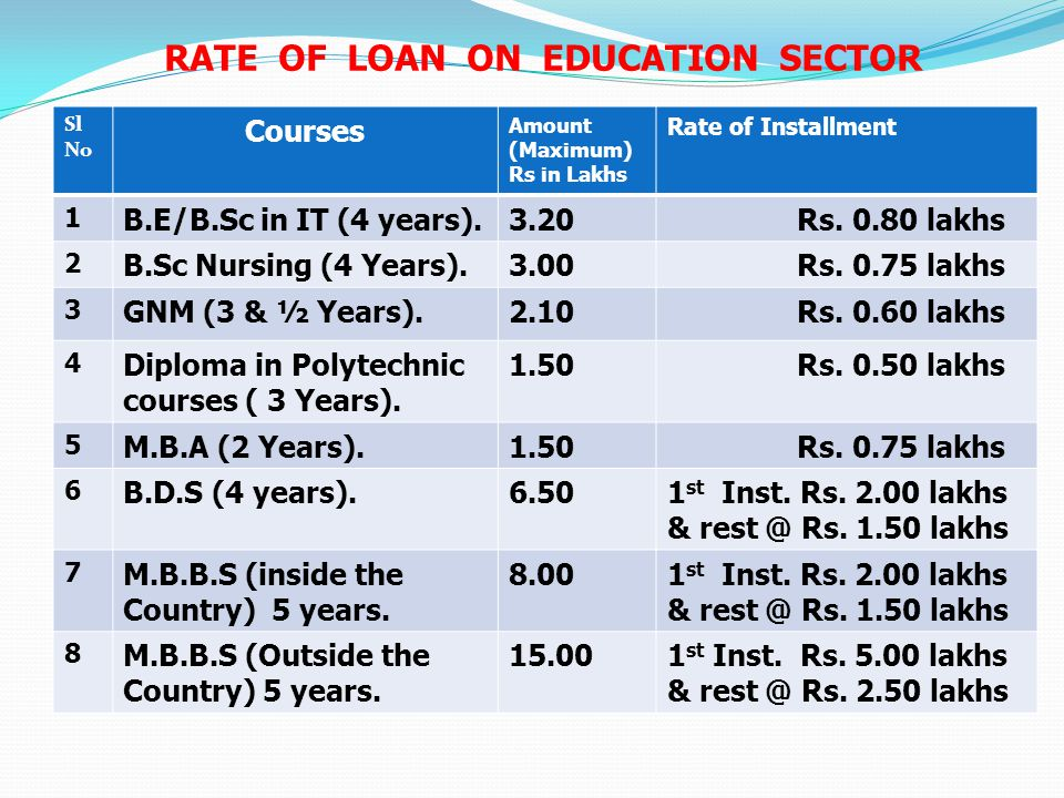 R E C O V E R Y OF L O A N S  As shown in the previous slide no 13, loan disbursed by the TMCDCL from 1997-98 to 2013-14 Rs.1930.39 lakhs & Recovery made Rs.