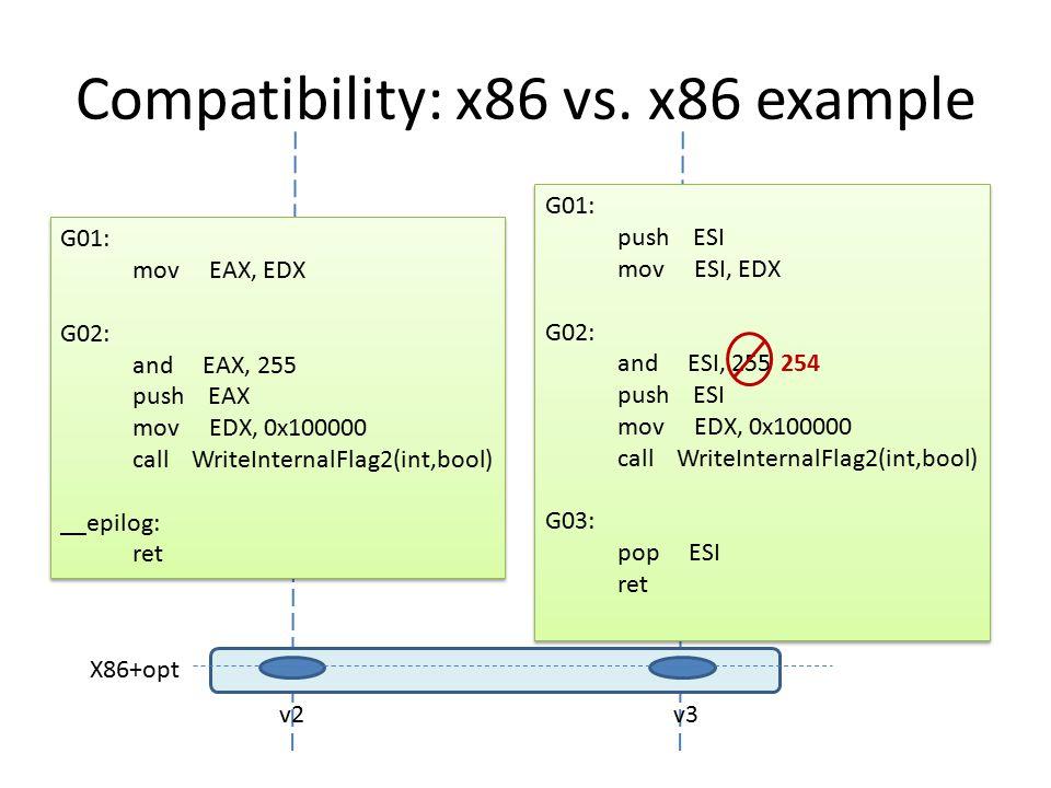 Compatibility: x86 vs.