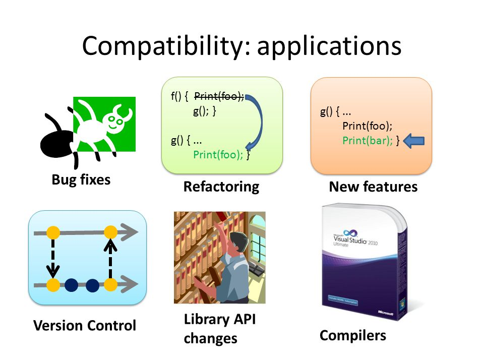 Compatibility: applications f() { Print(foo); g(); } g() {...