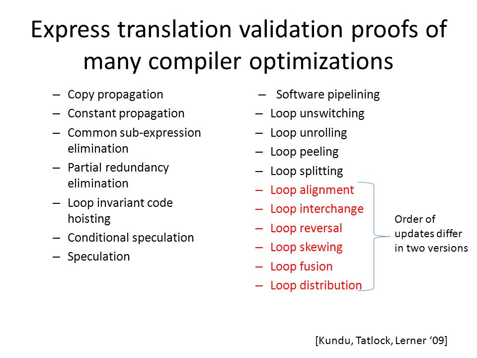 Express translation validation proofs of many compiler optimizations – Copy propagation – Constant propagation – Common sub-expression elimination – Partial redundancy elimination – Loop invariant code hoisting – Conditional speculation – Speculation – Software pipelining – Loop unswitching – Loop unrolling – Loop peeling – Loop splitting – Loop alignment – Loop interchange – Loop reversal – Loop skewing – Loop fusion – Loop distribution [Kundu, Tatlock, Lerner '09] Order of updates differ in two versions