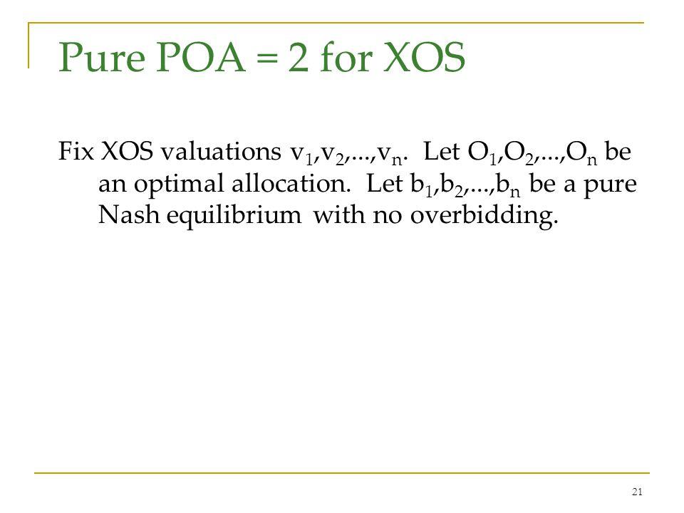 21 Pure POA = 2 for XOS Fix XOS valuations v 1,v 2,...,v n.