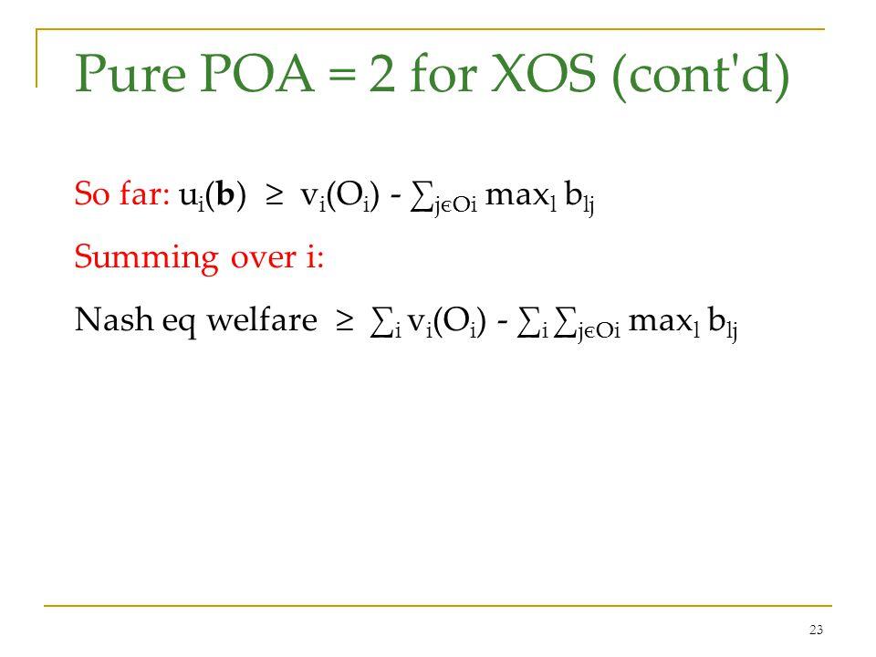 23 Pure POA = 2 for XOS (cont d) So far: u i (b) ≥ v i (O i ) - ∑ jєOi max l b lj Summing over i: Nash eq welfare ≥ ∑ i v i (O i ) - ∑ i ∑ jєOi max l b lj