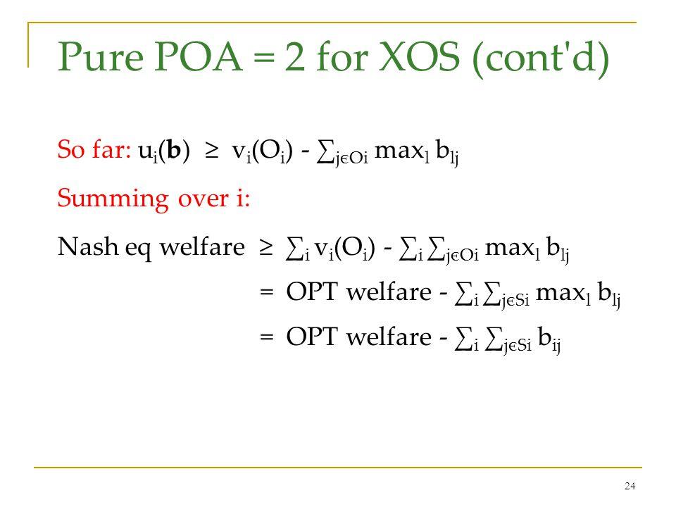24 Pure POA = 2 for XOS (cont d) So far: u i (b) ≥ v i (O i ) - ∑ jєOi max l b lj Summing over i: Nash eq welfare ≥ ∑ i v i (O i ) - ∑ i ∑ jєOi max l b lj = OPT welfare - ∑ i ∑ jєSi max l b lj = OPT welfare - ∑ i ∑ jєSi b ij