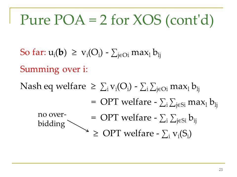 25 Pure POA = 2 for XOS (cont d) So far: u i (b) ≥ v i (O i ) - ∑ jєOi max l b lj Summing over i: Nash eq welfare ≥ ∑ i v i (O i ) - ∑ i ∑ jєOi max l b lj = OPT welfare - ∑ i ∑ jєSi max l b lj = OPT welfare - ∑ i ∑ jєSi b ij ≥ OPT welfare - ∑ i v i (S i ) no over- bidding