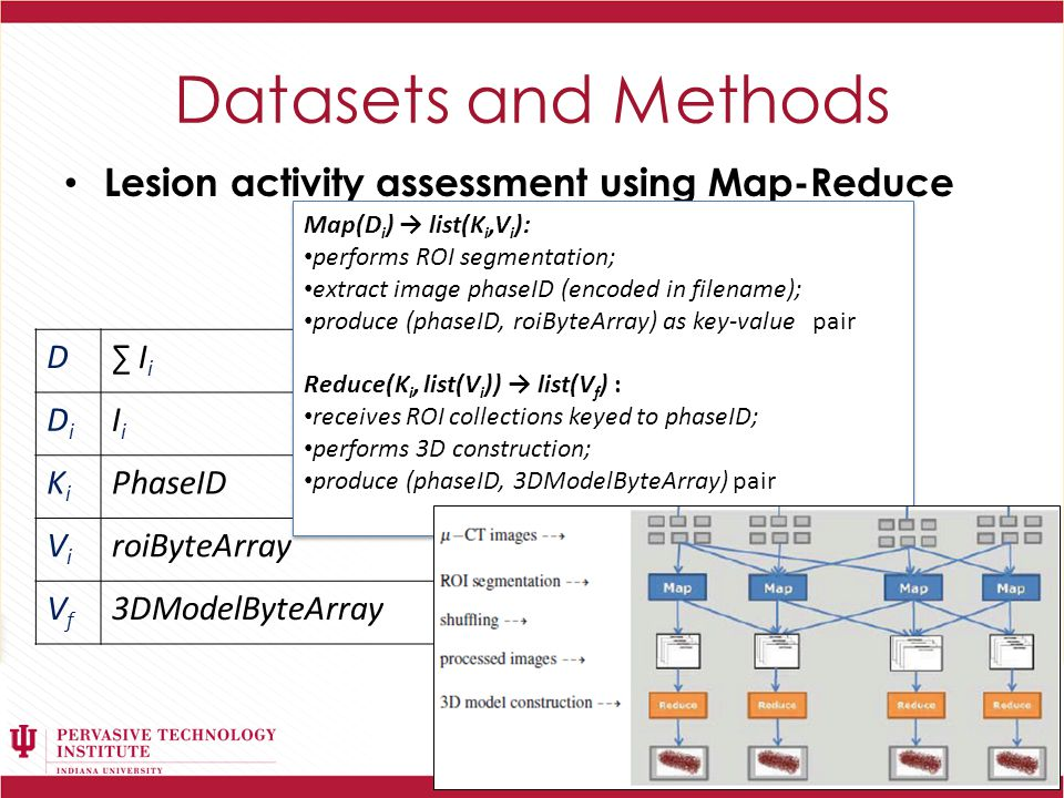 Datasets and Methods Lesion activity assessment using Map-Reduce D∑ I i DiDi IiIi KiKi PhaseID ViVi roiByteArray VfVf 3DModelByteArray Map(D i ) → list(K i,V i ): performs ROI segmentation; extract image phaseID (encoded in filename); produce (phaseID, roiByteArray) as key-value pair Reduce(K i, list(V i )) → list(V f ) : receives ROI collections keyed to phaseID; performs 3D construction; produce (phaseID, 3DModelByteArray) pair Map(D i ) → list(K i,V i ): performs ROI segmentation; extract image phaseID (encoded in filename); produce (phaseID, roiByteArray) as key-value pair Reduce(K i, list(V i )) → list(V f ) : receives ROI collections keyed to phaseID; performs 3D construction; produce (phaseID, 3DModelByteArray) pair