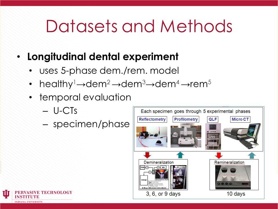Lesion Activity Assessment 3D-Time Series Visualization – highlight lesion s volumetric changes B/A treatment