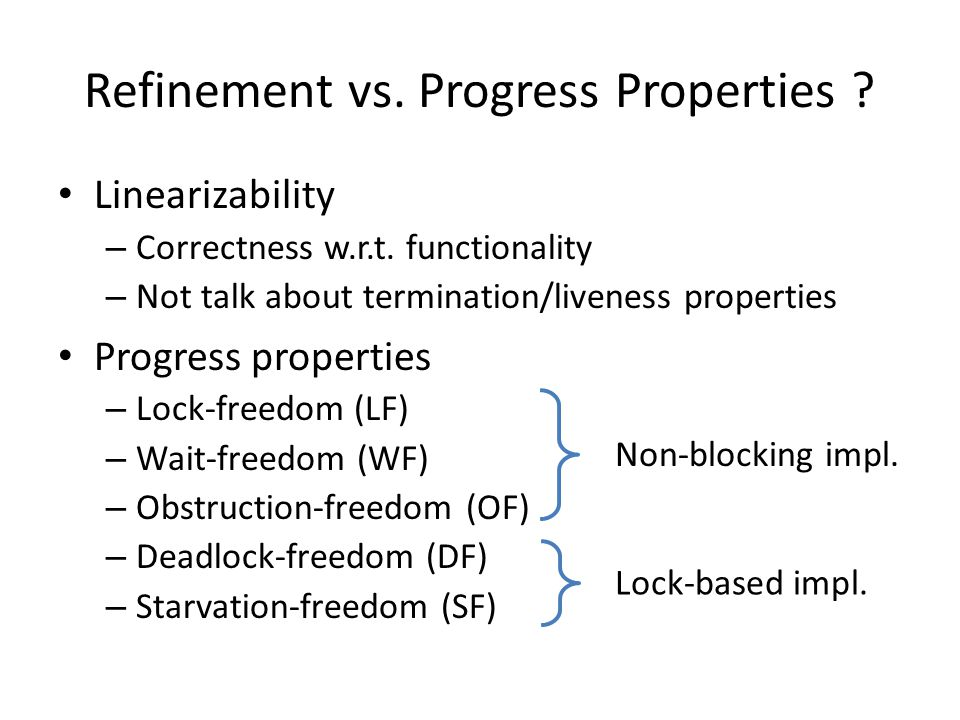 Refinement vs. Progress Properties . Linearizability – Correctness w.r.t.