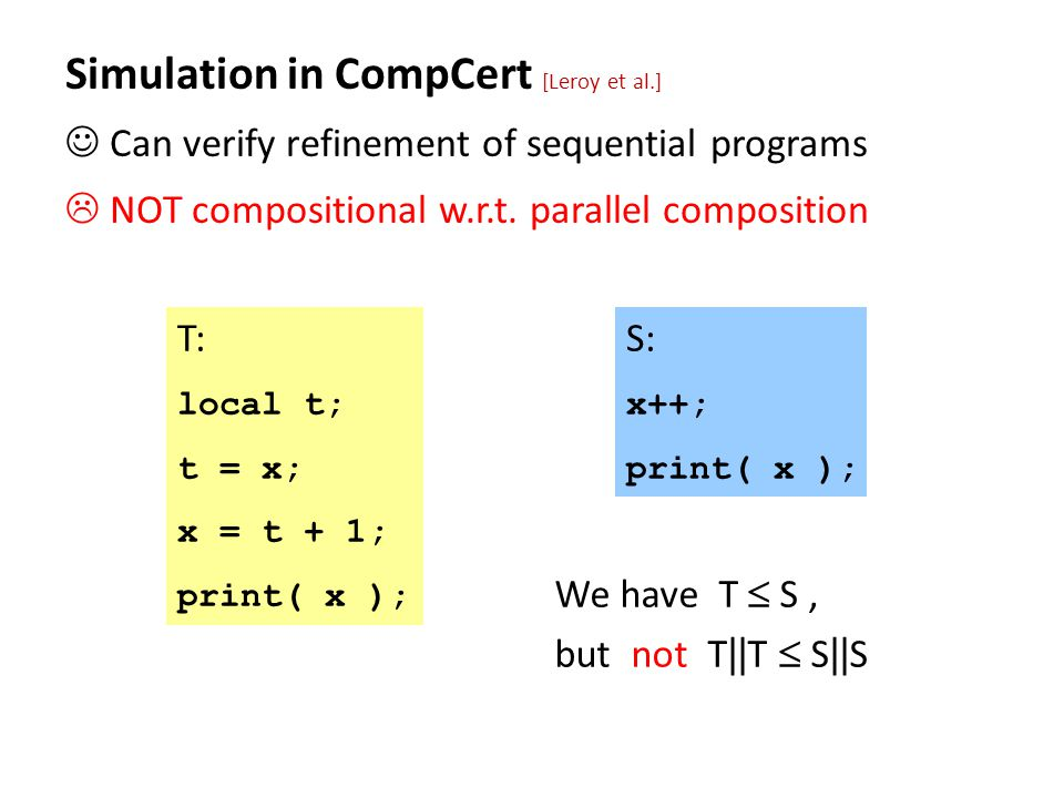 T: local t; t = x; x = t + 1; print( x ); S: x++; print( x ); We have T  S, but not T || T  S || S Simulation in CompCert [Leroy et al.] Can verify refinement of sequential programs  NOT compositional w.r.t.