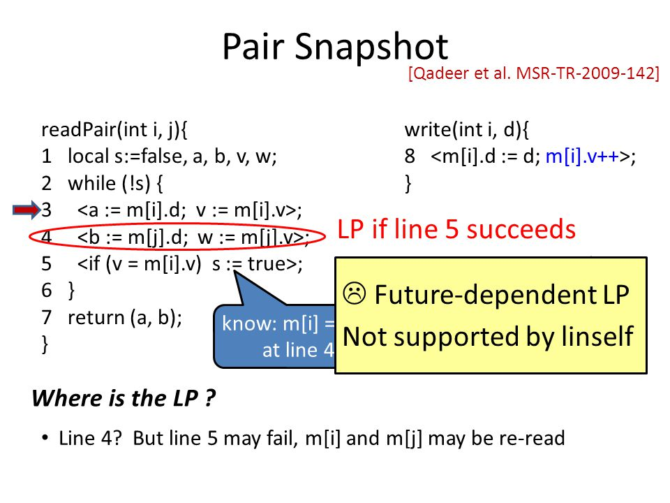Pair Snapshot v readPair(int i, j){ 1 local s:=false, a, b, v, w; 2 while (!s) { 3 ; 4 ; 5 ; 6 } 7 return (a, b); } d m 01…k write(int i, d){ 8 ; } LP if line 5 succeeds Line 4.