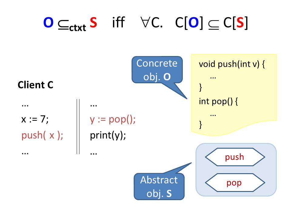 … x := 7; push( x ); … y := pop(); print(y); … Client C Concrete obj.