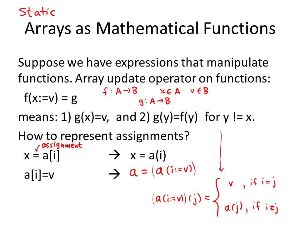 Arrays as Mathematical Functions Suppose we have expressions that manipulate functions.