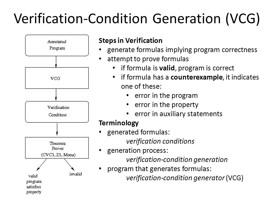 Verification-Condition Generation (VCG) Steps in Verification generate formulas implying program correctness attempt to prove formulas if formula is valid, program is correct if formula has a counterexample, it indicates one of these: error in the program error in the property error in auxiliary statements Terminology generated formulas: verification conditions generation process: verification-condition generation program that generates formulas: verification-condition generator (VCG)
