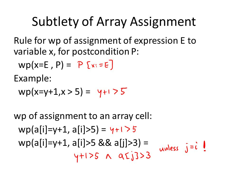 Subtlety of Array Assignment Rule for wp of assignment of expression E to variable x, for postcondition P: wp(x=E, P) = Example: wp(x=y+1,x > 5) = wp of assignment to an array cell: wp(a[i]=y+1, a[i]>5) = wp(a[i]=y+1, a[i]>5 && a[j]>3) =