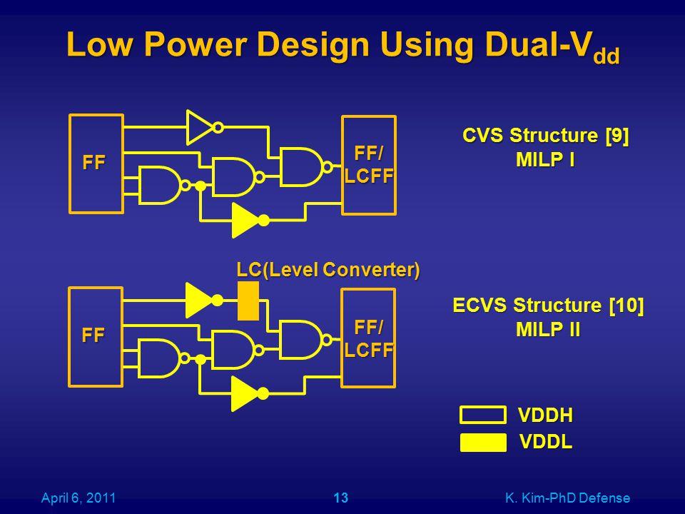 Low Power Design Using Dual-V dd April 6, 2011K.