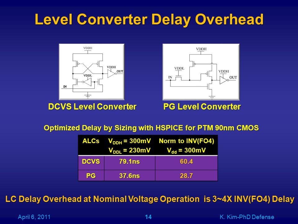 Level Converter Delay Overhead April 6, 2011K.
