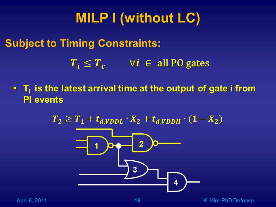 MILP I (without LC)  T i is the latest arrival time at the output of gate i from PI events April 6, 2011K.