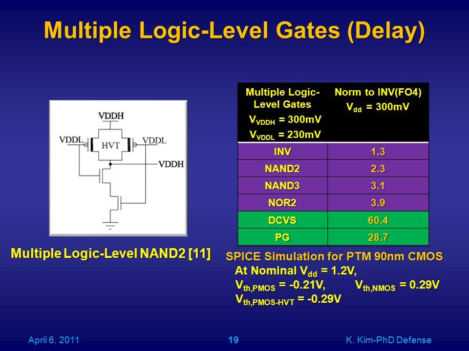 Multiple Logic-Level Gates (Delay) April 6, 2011K.