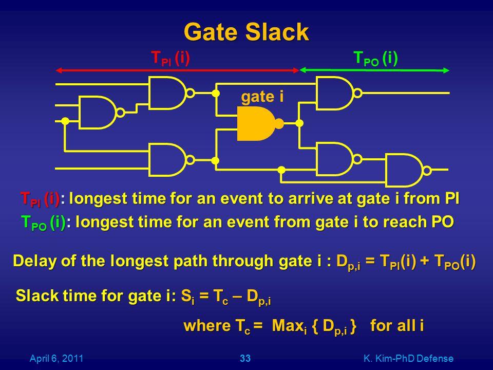 Gate Slack Delay of the longest path through gate i : D p,i = T PI (i) + T PO (i) April 6, 2011K. Kim-PhD Defense33 gate i T PI (i): longest time for
