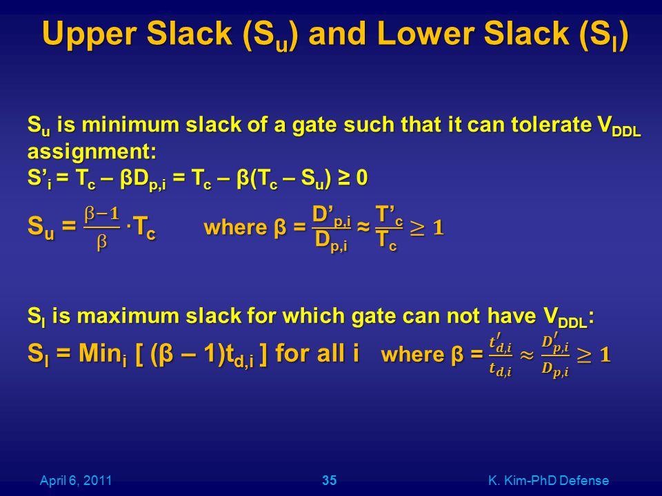 Upper Slack (S u ) and Lower Slack (S l ) April 6, 2011K. Kim-PhD Defense35