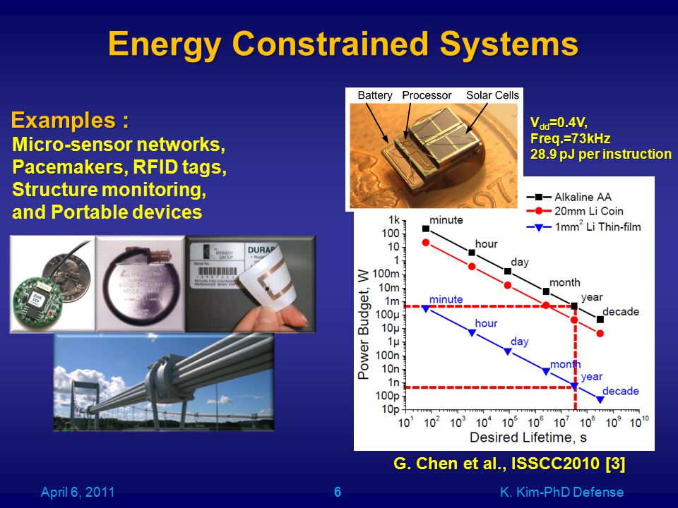 Energy Constrained Systems Energy Constrained Systems 6 Examples : Micro-sensor networks, Pacemakers Pacemakers, RFID tags, Structure monitoring, and