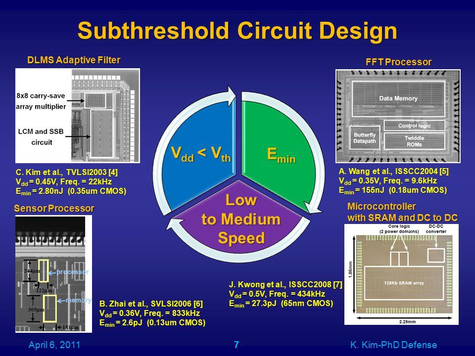 Subthreshold Circuit Design 7 V dd < V th E min Low to Medium Speed A. Wang et al., ISSCC2004 [5] V dd = 0.35V, Freq. = 9.6kHz E min = 155nJ (0.18um C