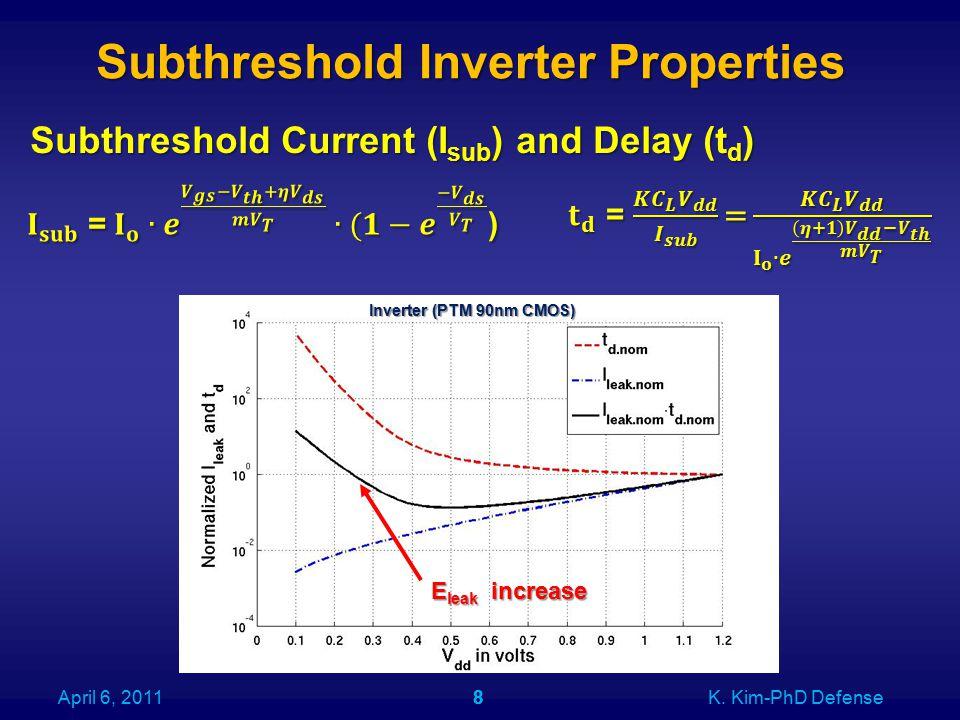 8 Subthreshold Inverter Properties Subthreshold Current (I sub ) and Delay (t d ) April 6, 2011K.