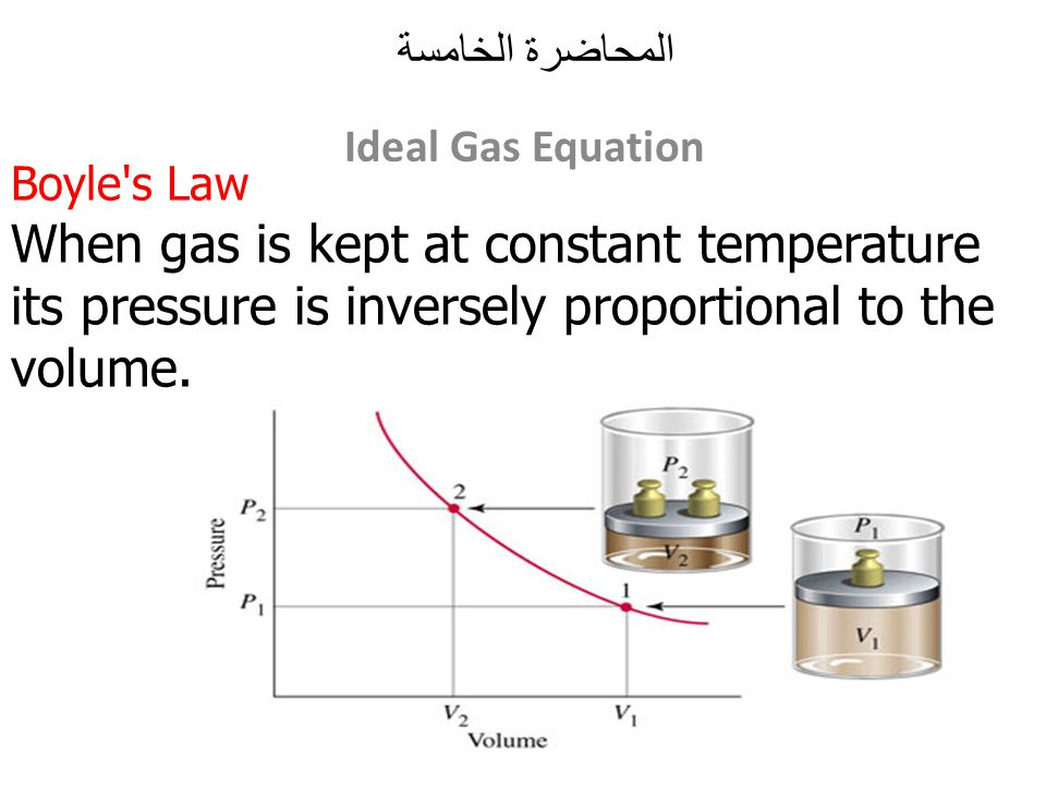 Example A thermodynamic process is shown in Figure.