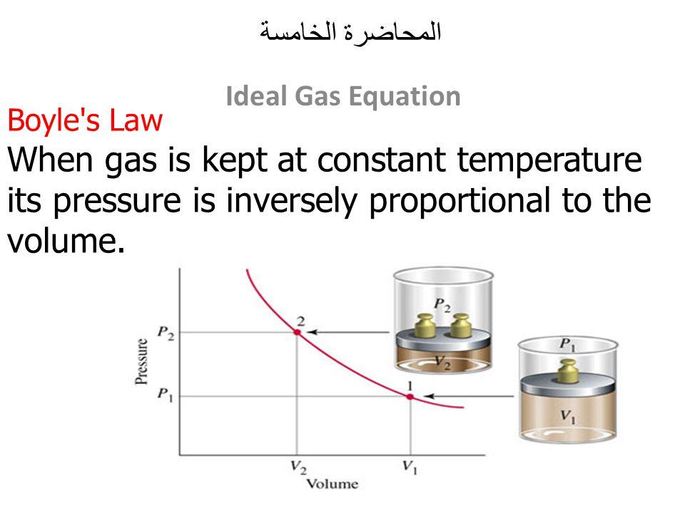 المحاضرة الخامسة Ideal Gas Equation Boyle's Law When gas is kept at constant temperature its pressure is inversely proportional to the volume.