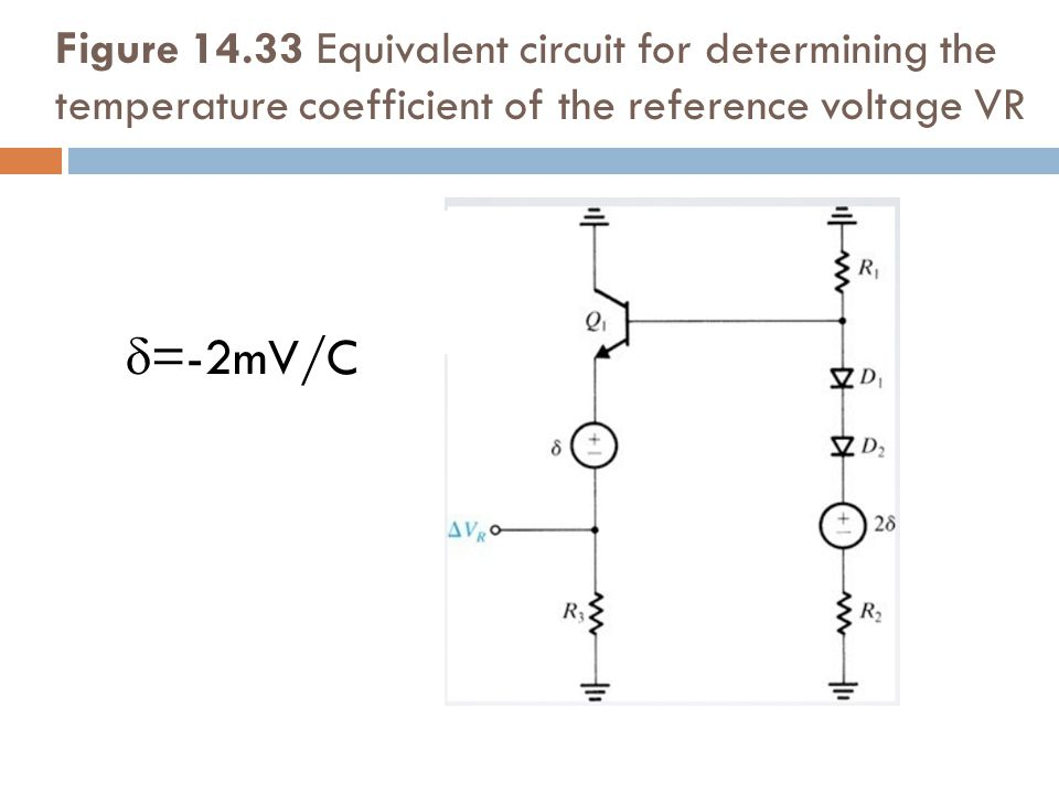 Figure 14.33 Equivalent circuit for determining the temperature coefficient of the reference voltage VR  =-2mV/C