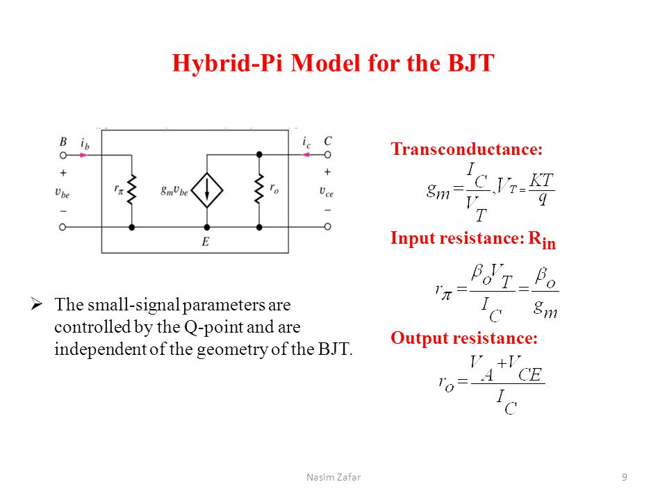 Hybrid-Pi Model for the BJT  The small-signal parameters are controlled by the Q-point and are independent of the geometry of the BJT. Transconductan