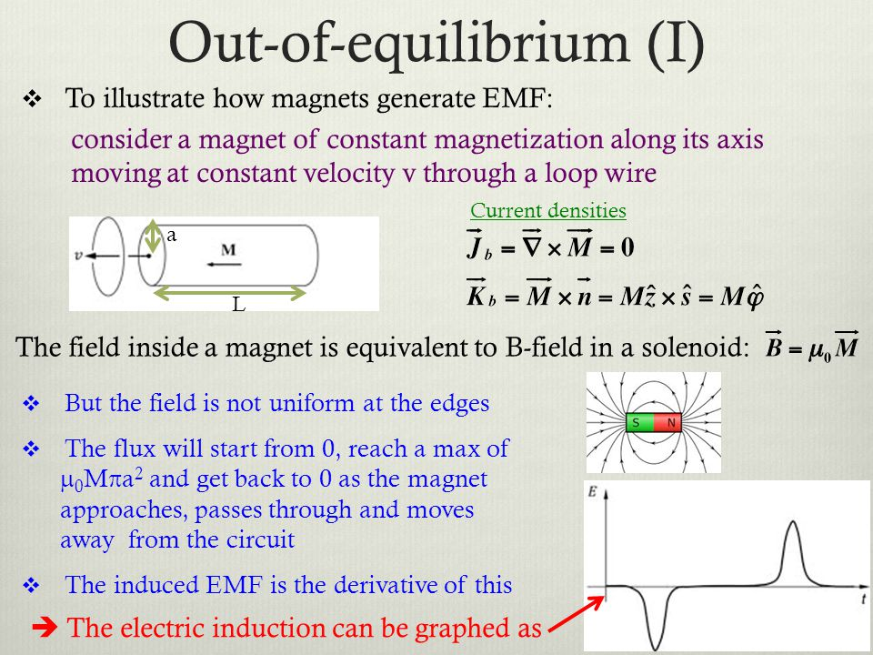 Out-of-equilibrium (I)  To illustrate how magnets generate EMF: consider a magnet of constant magnetization along its axis moving at constant velocit