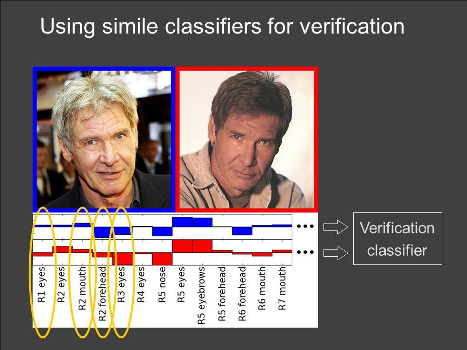 Using simile classifiers for verification Verification classifier