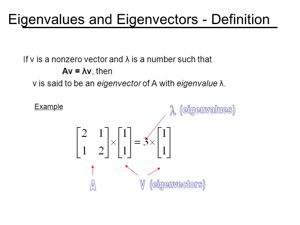 Eigenvalues and Eigenvectors - Definition If v is a nonzero vector and λ is a number such that Av = λv, then v is said to be an eigenvector of A with eigenvalue λ.