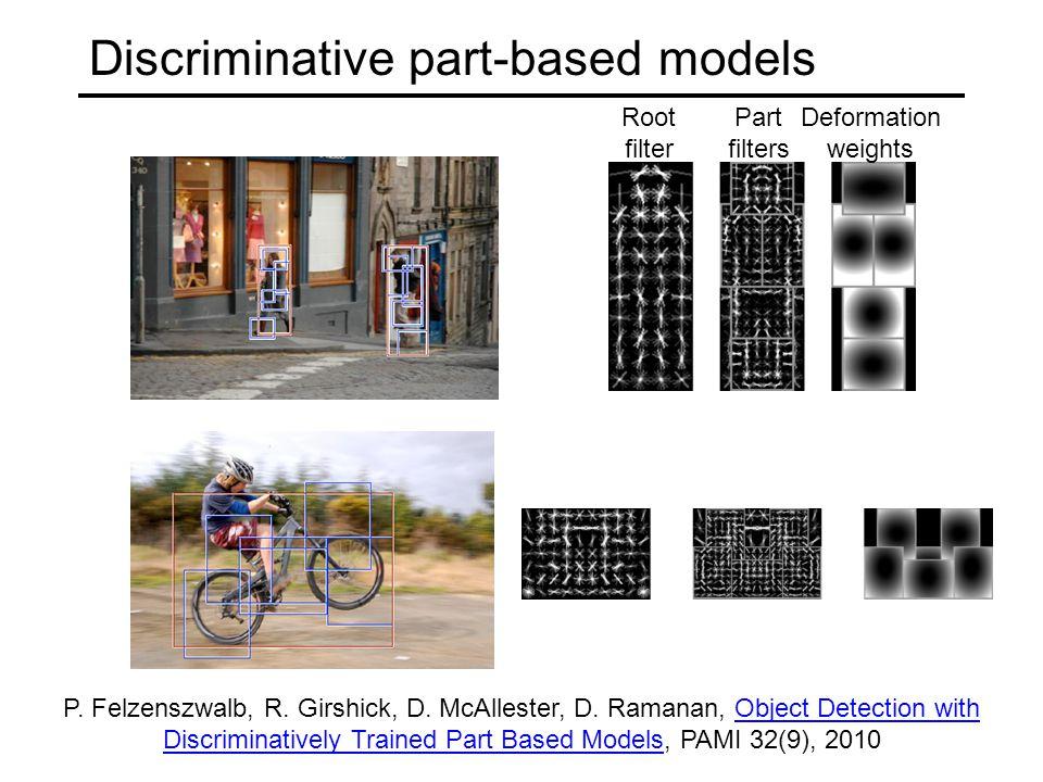 Discriminative part-based models P.Felzenszwalb, R.