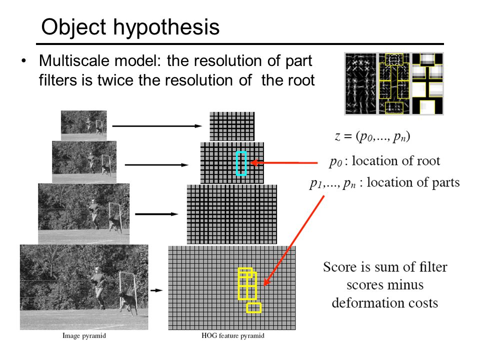 Object hypothesis Multiscale model: the resolution of part filters is twice the resolution of the root