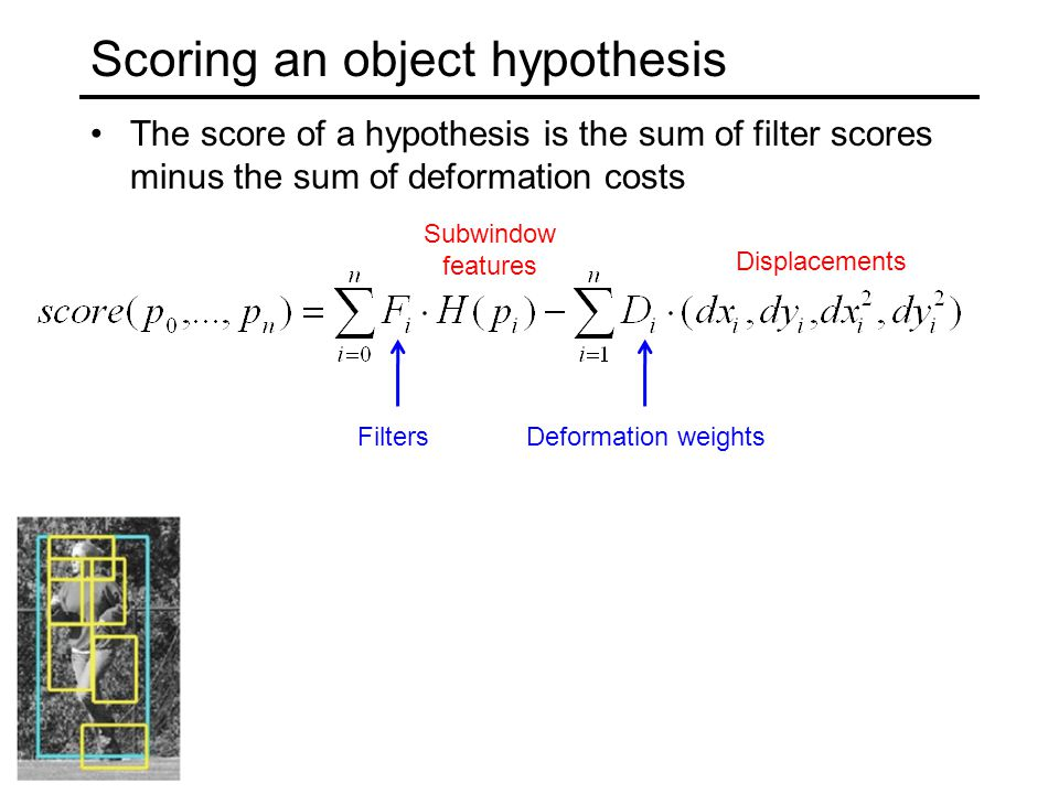 Scoring an object hypothesis The score of a hypothesis is the sum of filter scores minus the sum of deformation costs Filters Subwindow features Deformation weights Displacements