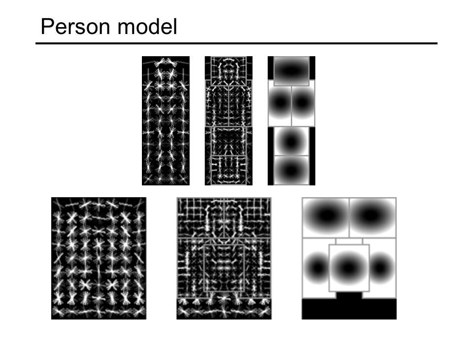 Person model