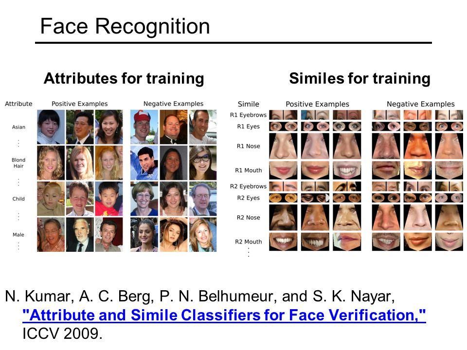 Face Recognition N. Kumar, A. C. Berg, P. N. Belhumeur, and S. K. Nayar,