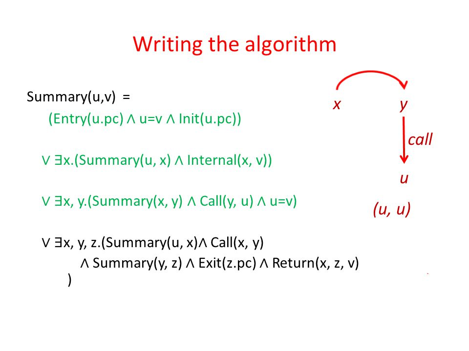 Writing the algorithm Summary(u,v) = (Entry(u.pc) ∧ u=v ∧ Init(u.pc)) ∨ ∃ x.(Summary(u, x) ∧ Internal(x, v)) ∨ ∃ x, y.(Summary(x, y) ∧ Call(y, u) ∧ u=v) ∨ ∃ x, y, z.(Summary(u, x) ∧ Call(x, y) ∧ Summary(y, z) ∧ Exit(z.pc) ∧ Return(x, z, v) ) xy u call (u, u)
