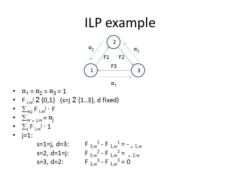 ILP example ¤ 1 = ¤ 2 = ¤ 3 = 1 F i,w j 2 {0,1} (s=j 2 {1..3}, d fixed)  w,j F i,w j · F  w ¸ j,w = ¤ j  j F i,w j · 1 j=1: s=1=j, d=3: F 3,w 1 - F 1,w 1 = - ¸ 1,w s=2, d=1=j: F 3,w 2 - F 1,w 2 = ¸ 2,w s=3, d=2: F 3,w 3 - F 1,w 3 = 0 F1F2 F3 ¤1¤1 ¤2¤2 ¤3¤3 1 2 3