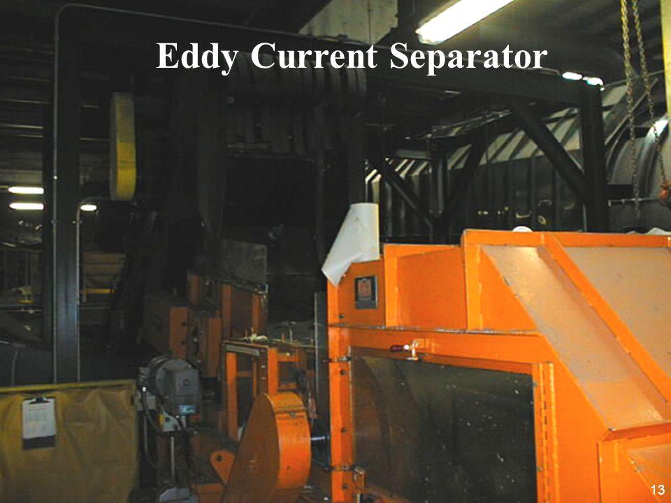 Eddy Current Separator 13