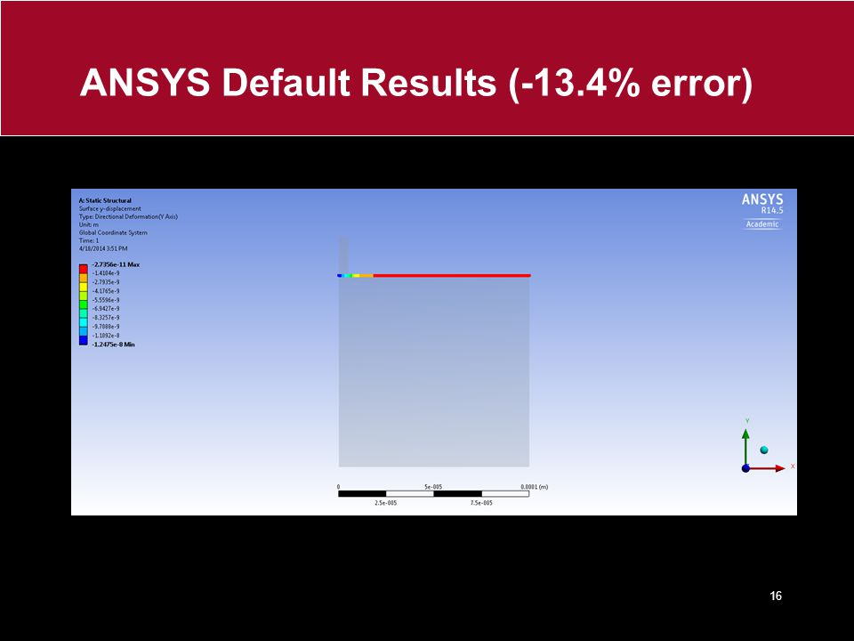 ANSYS Default Results (-13.4% error) 16