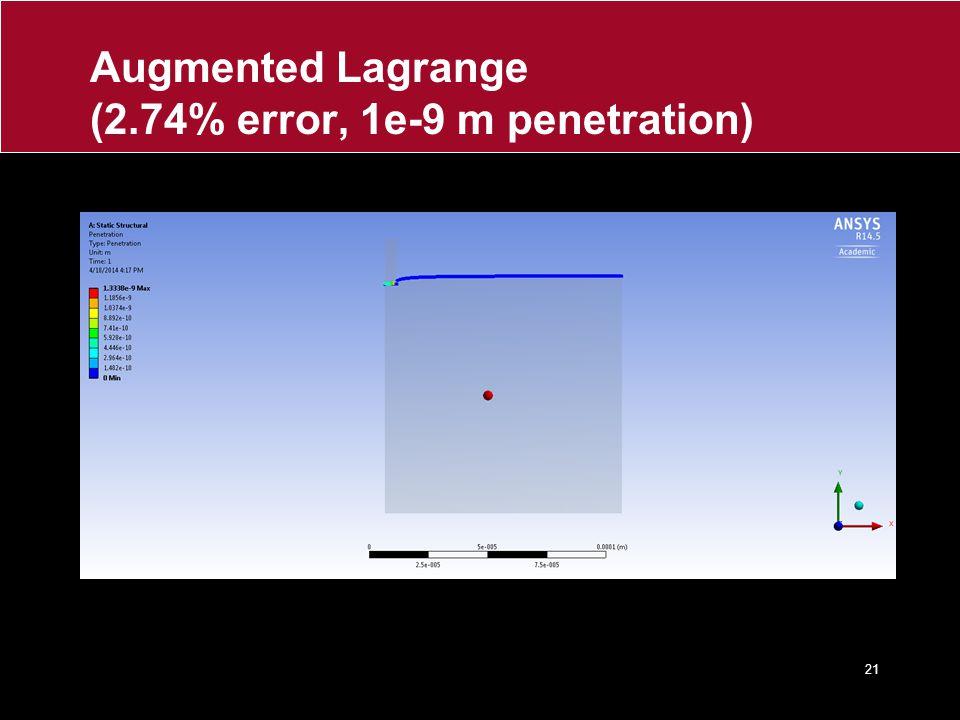 Augmented Lagrange (2.74% error, 1e-9 m penetration) 21