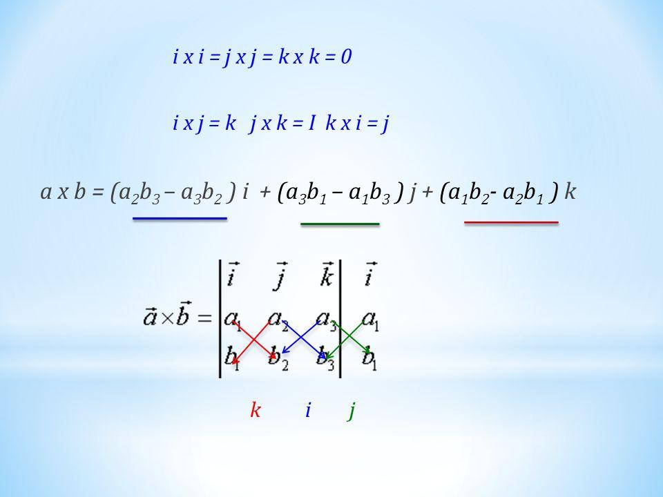 i x i = j x j = k x k = 0 i x j = k j x k = I k x i = j a x b = (a 2 b 3 – a 3 b 2 ) i + (a 3 b 1 – a 1 b 3 ) j + (a 1 b 2 - a 2 b 1 ) k kij