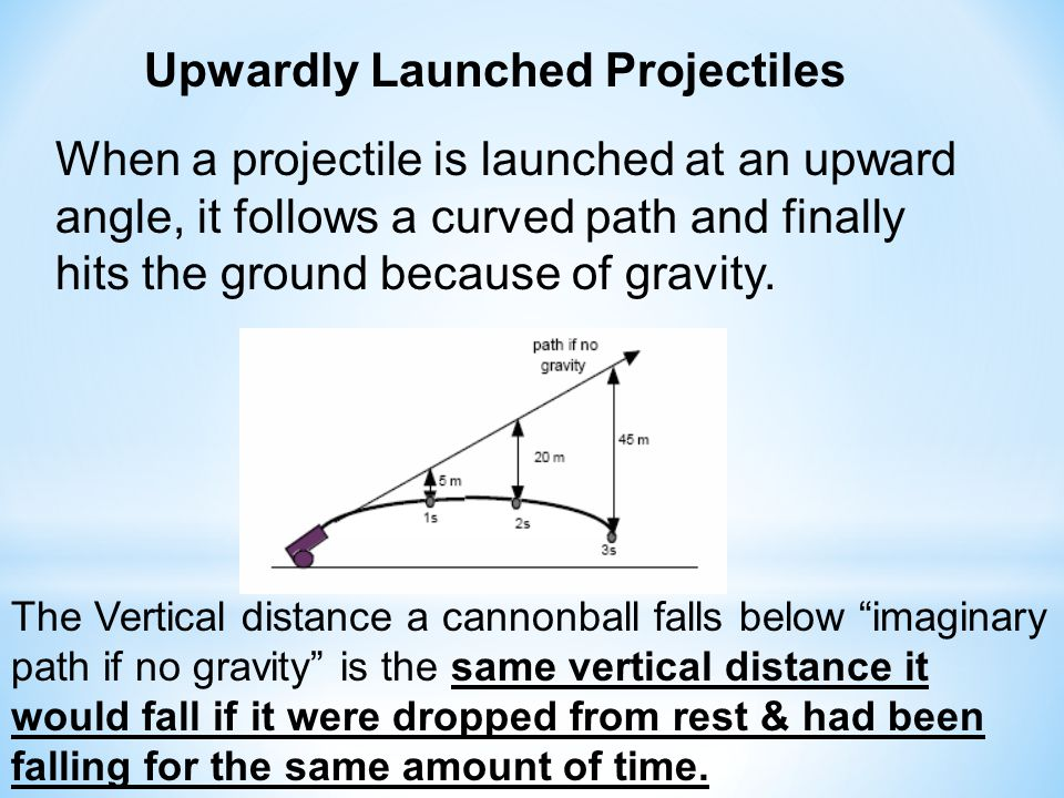 Upwardly Launched Projectiles When a projectile is launched at an upward angle, it follows a curved path and finally hits the ground because of gravit