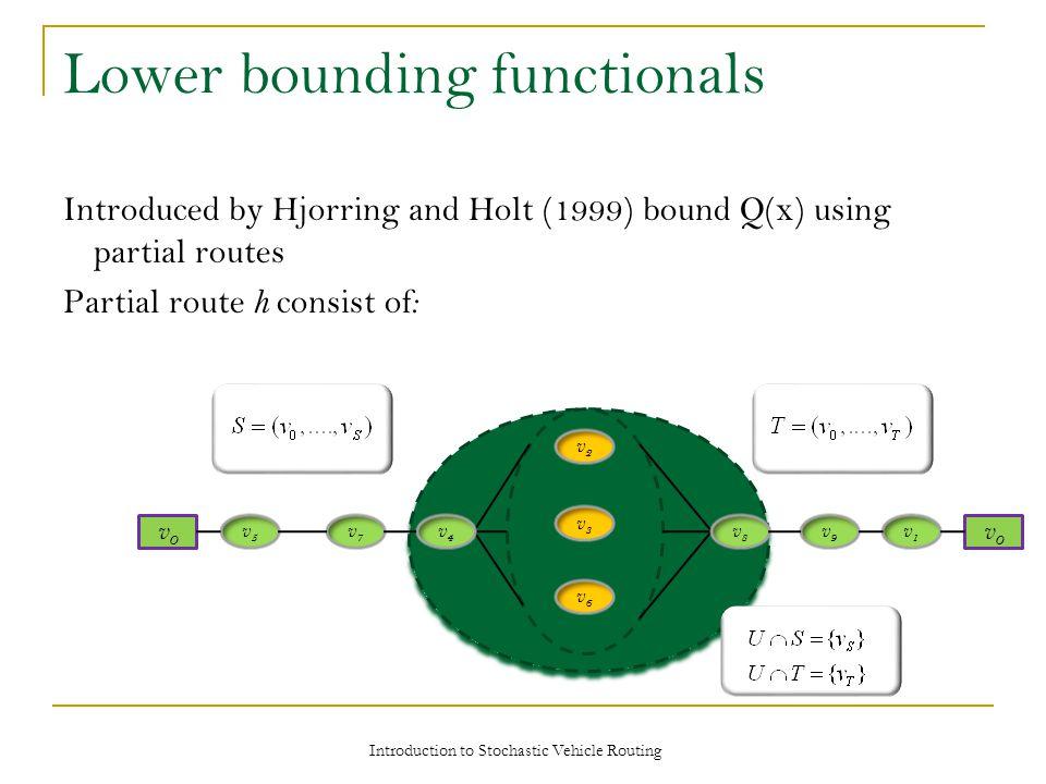 v3v3 v2v2 v6v6 Lower bounding functionals Introduced by Hjorring and Holt (1999) bound Q(x) using partial routes Partial route h consist of : Introduction to Stochastic Vehicle Routing v0v0 v5v5 v4v4 v7v7 v8v8 v9v9 v1v1 v0v0