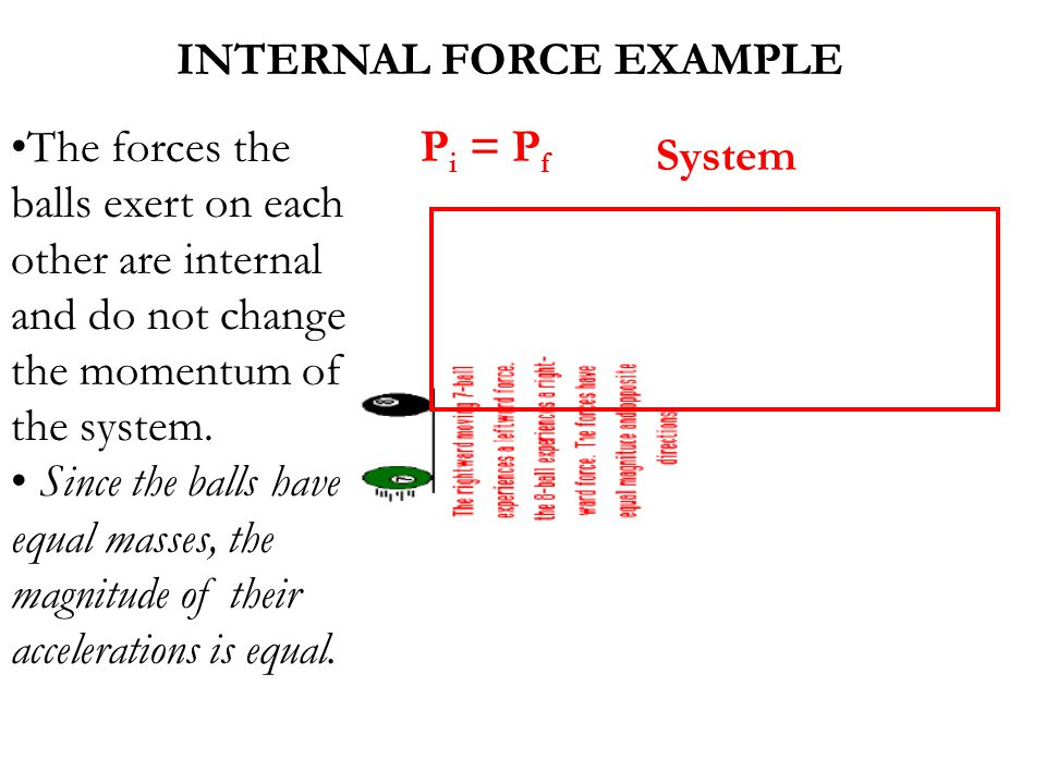 INTERNAL FORCE EXAMPLE The forces the balls exert on each other are internal and do not change the momentum of the system. Since the balls have equal