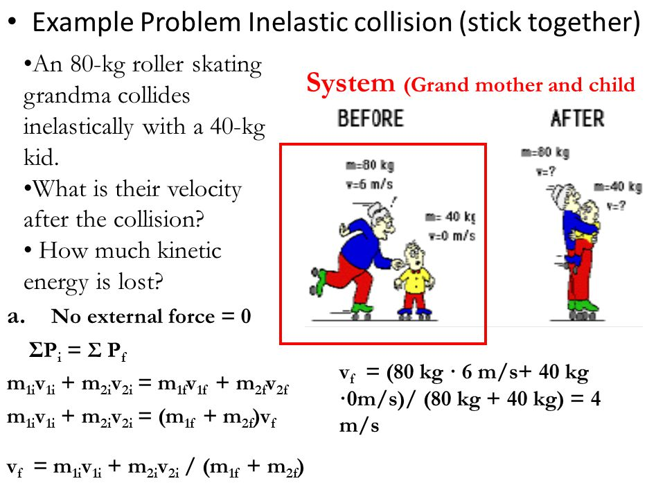 Example Problem Inelastic collision (stick together) An 80-kg roller skating grandma collides inelastically with a 40-kg kid. What is their velocity a