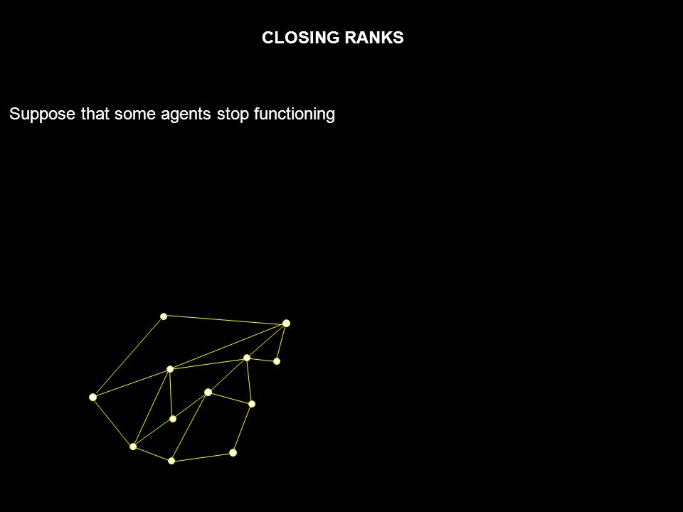 CLOSING RANKS Suppose that some agents stop functioning