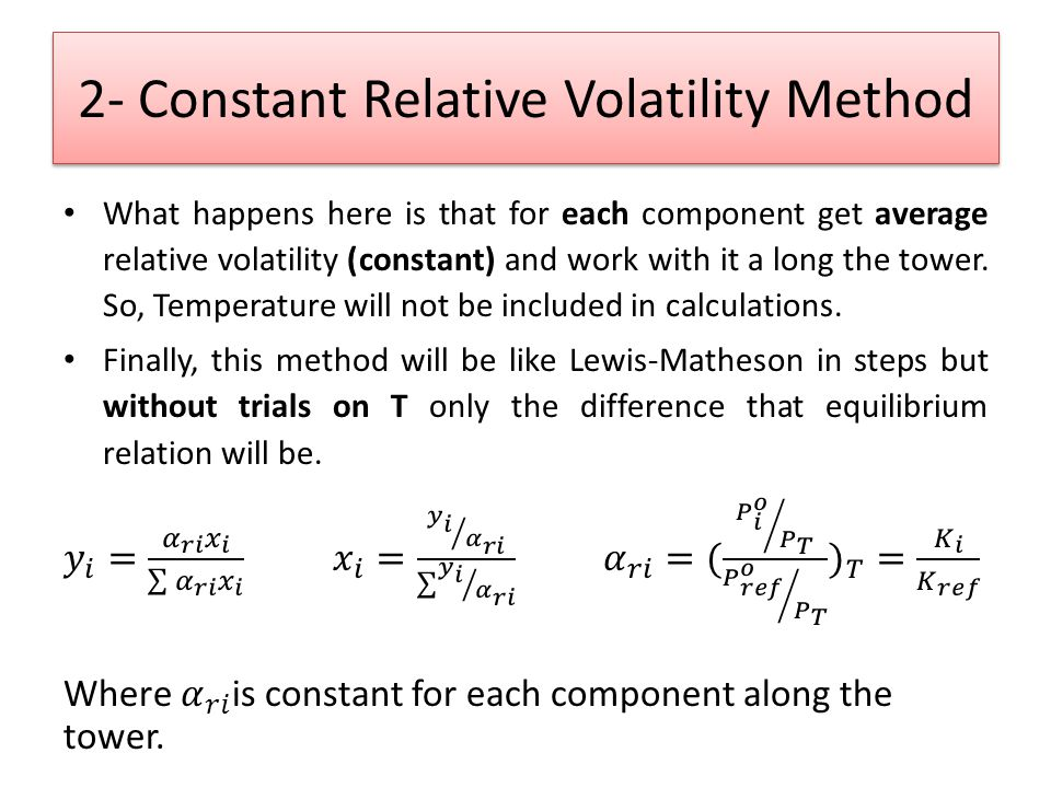 2- Constant Relative Volatility Method